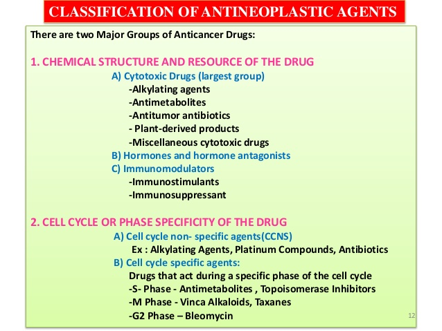 anti-cancer-drugs-12-638